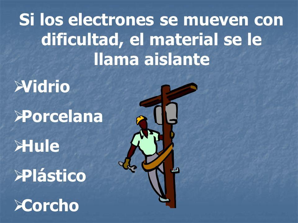 F sica ii bloque iii electricidad y magnetismo metales y - El material aislante ...