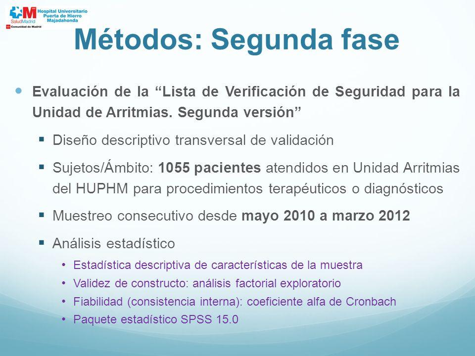 Métodos: Segunda fase Evaluación de la Lista de Verificación de Seguridad para la Unidad de Arritmias. Segunda versión