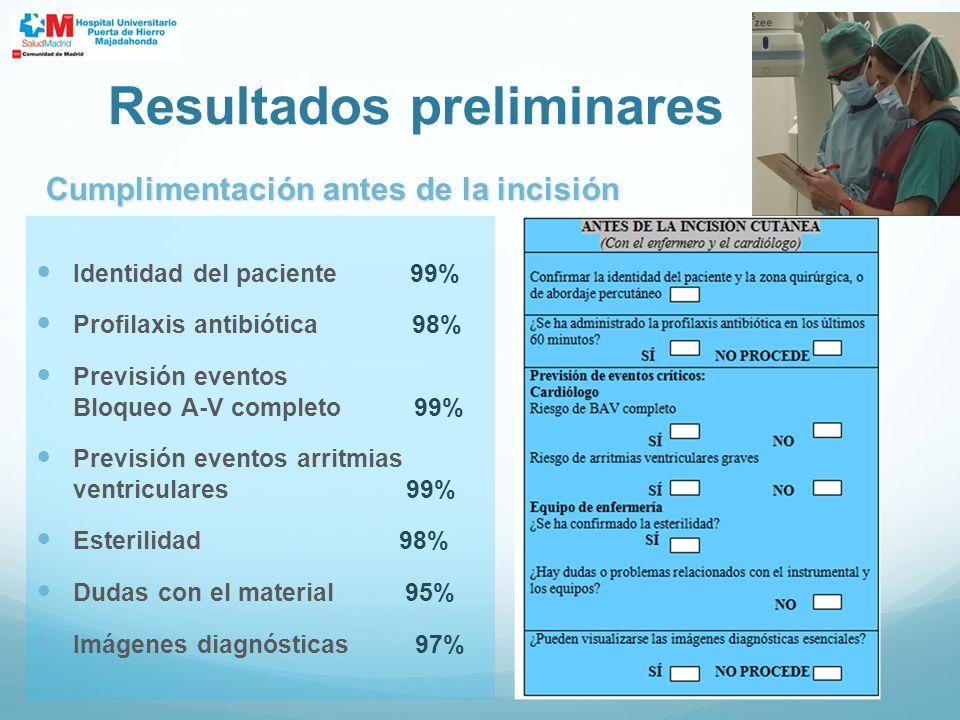 Resultados preliminares Cumplimentación antes de la incisión