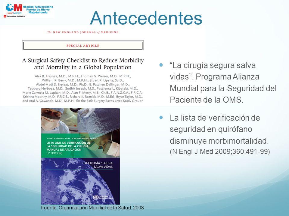 Antecedentes La cirugía segura salva vidas . Programa Alianza Mundial para la Seguridad del Paciente de la OMS.