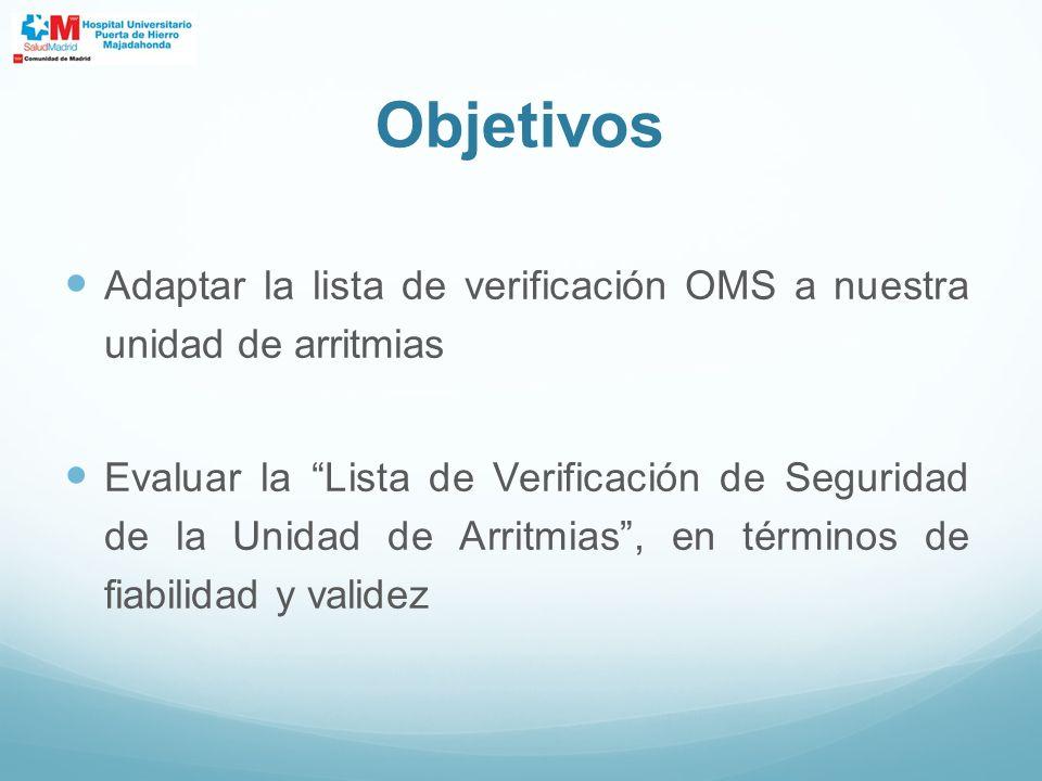 Objetivos Adaptar la lista de verificación OMS a nuestra unidad de arritmias.