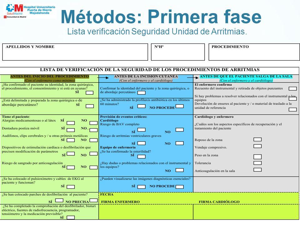 Lista verificación Seguridad Unidad de Arritmias.