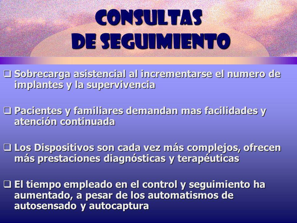 CONSULTAS DE SEGUIMIENTO