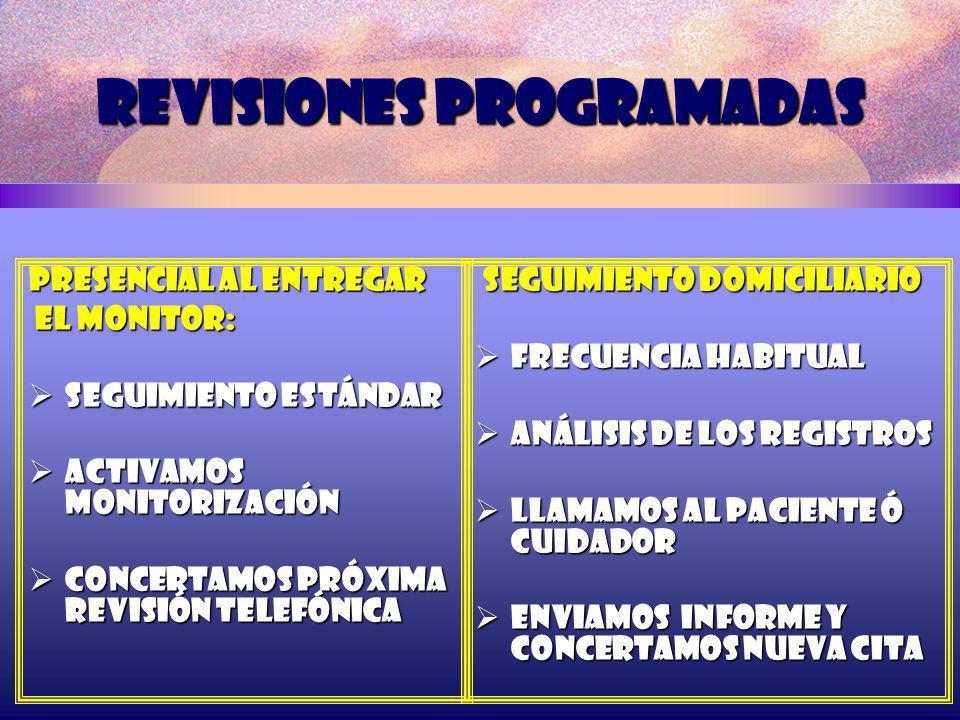 REVISIONES PROGRAMADAS