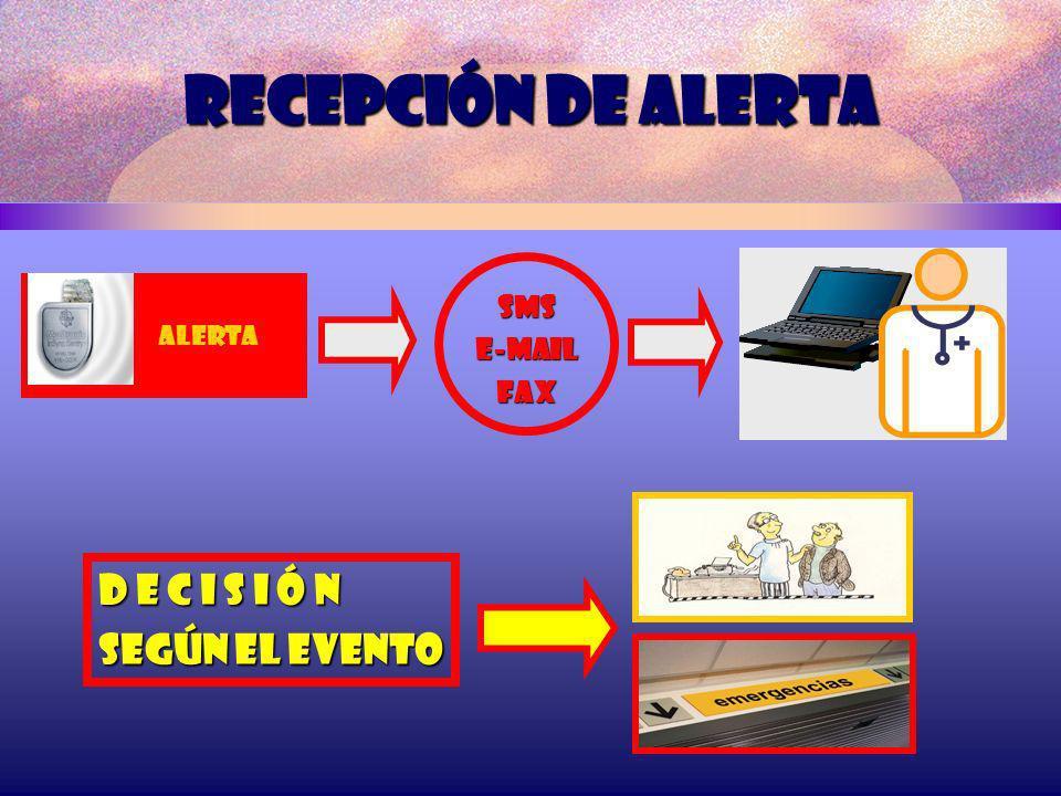 Recepción de alerta D E C I S I Ó N Según el evento SMS E-mail fax