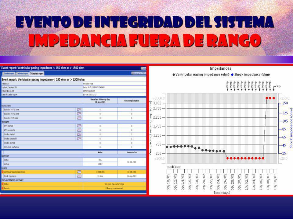 Evento de integridad del sistema impedancia fuera de rango
