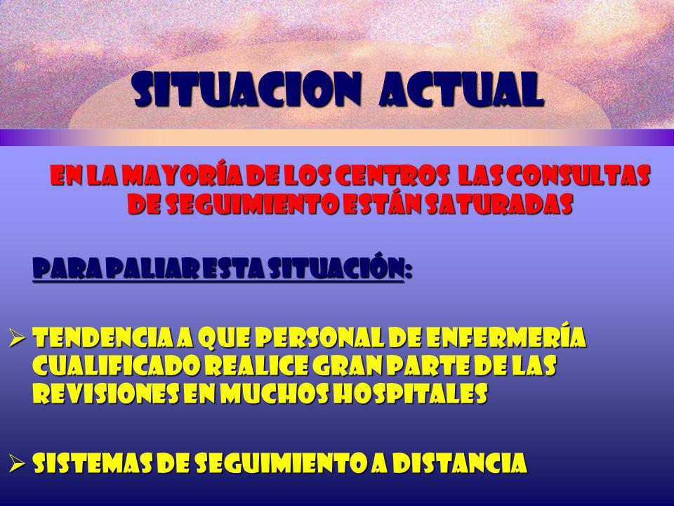 SITUACION ACTUAL En la mayoría de los centros las Consultas de seguimiento están saturadas. Para paliar esta situación: