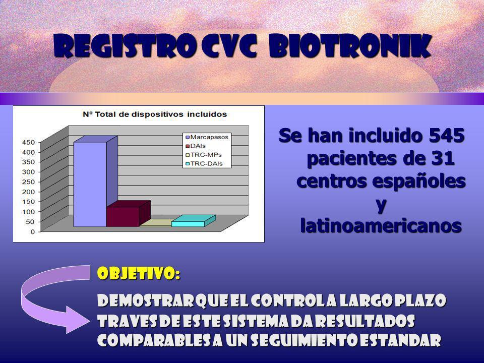 REGISTRO CVC BIOTRONIK