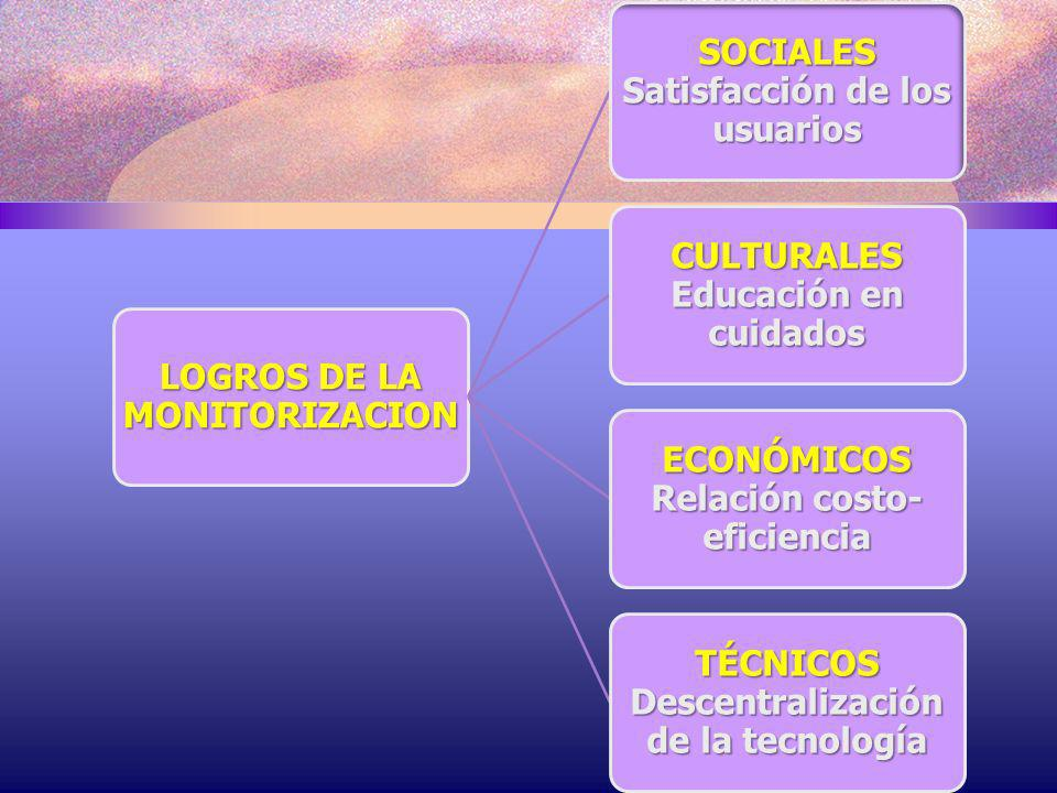 LOGROS DE LA MONITORIZACION SOCIALES Satisfacción de los usuarios