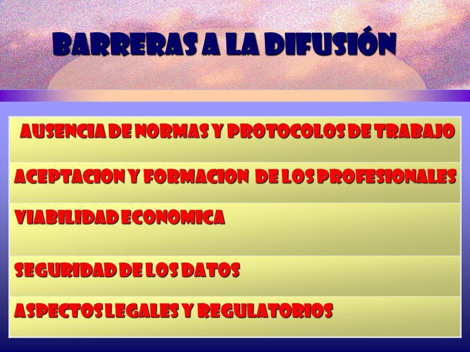 Barreras a la difusión AUSENCIA DE NORMAS Y PROTOCOLOS DE TRABAJO