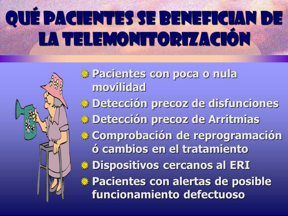 Qué pacientes se benefician de la Telemonitorización