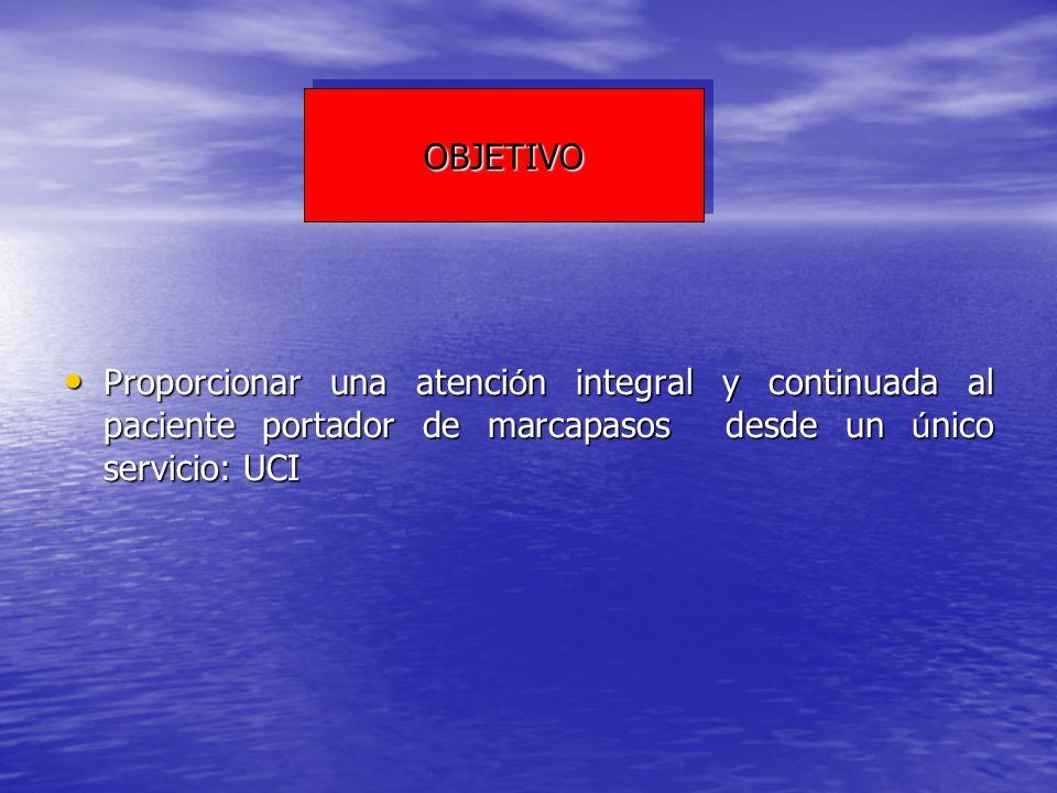 OBJETIVO Proporcionar una atención integral y continuada al paciente portador de marcapasos desde un único servicio: UCI.