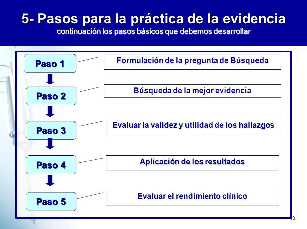 5- Pasos para la práctica de la evidencia continuación los pasos básicos que debemos desarrollar