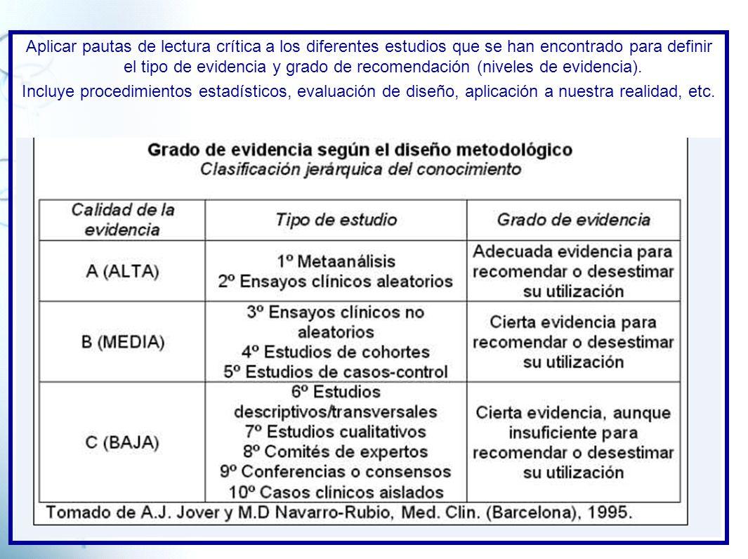 Aplicar pautas de lectura crítica a los diferentes estudios que se han encontrado para definir el tipo de evidencia y grado de recomendación (niveles de evidencia).