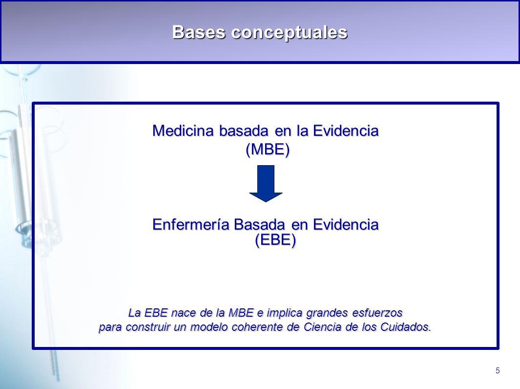 Bases conceptuales Medicina basada en la Evidencia (MBE)