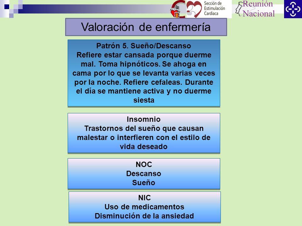 Patrón 5. Sueño/Descanso Disminución de la ansiedad