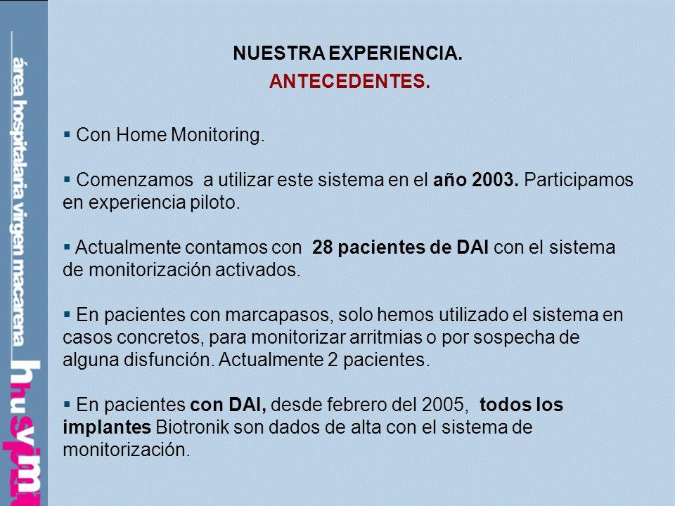NUESTRA EXPERIENCIA.ANTECEDENTES. Con Home Monitoring. Comenzamos a utilizar este sistema en el año 2003. Participamos en experiencia piloto.