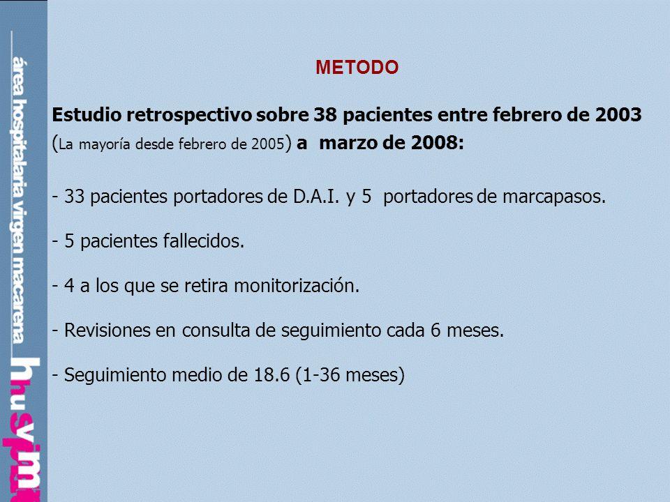 METODOEstudio retrospectivo sobre 38 pacientes entre febrero de 2003. (La mayoría desde febrero de 2005) a marzo de 2008: