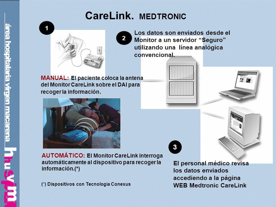 CareLink. MEDTRONIC1. AUTOMÁTICO: El Monitor CareLink interroga automáticamente al dispositivo para recoger la información.(*)