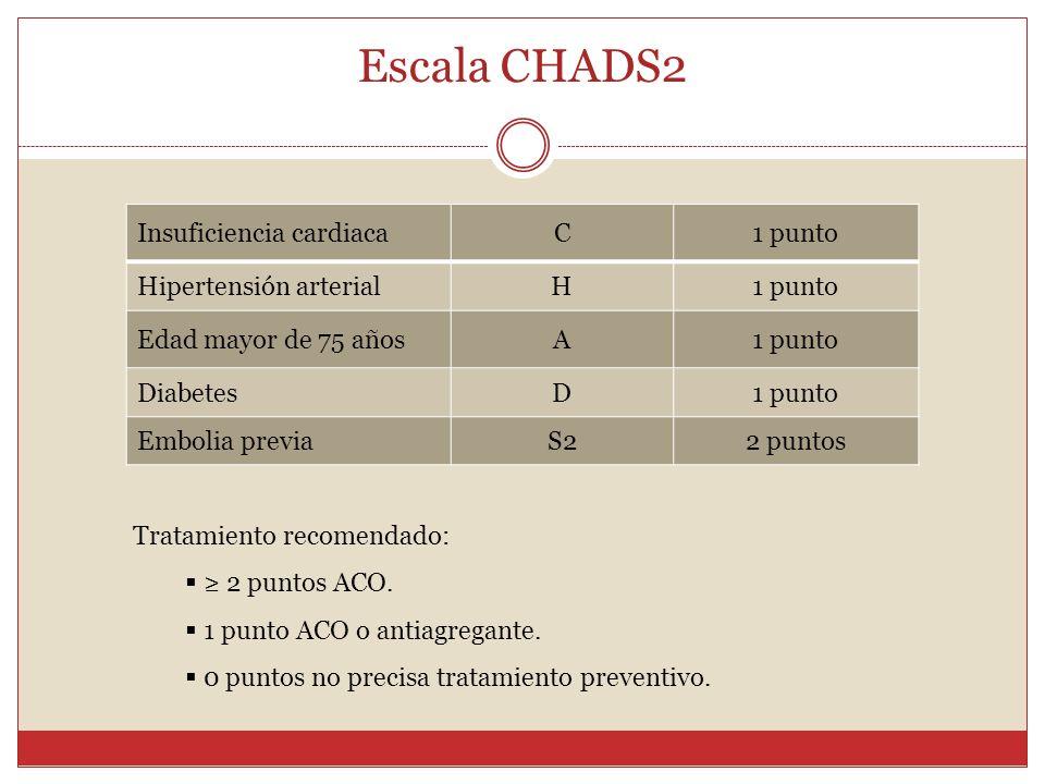 Escala CHADS2 Insuficiencia cardiaca C 1 punto Hipertensión arterial H