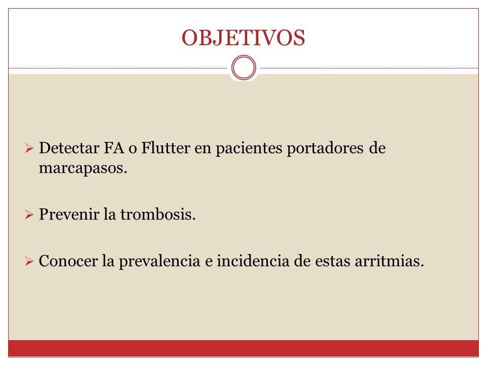 OBJETIVOS Detectar FA o Flutter en pacientes portadores de marcapasos.