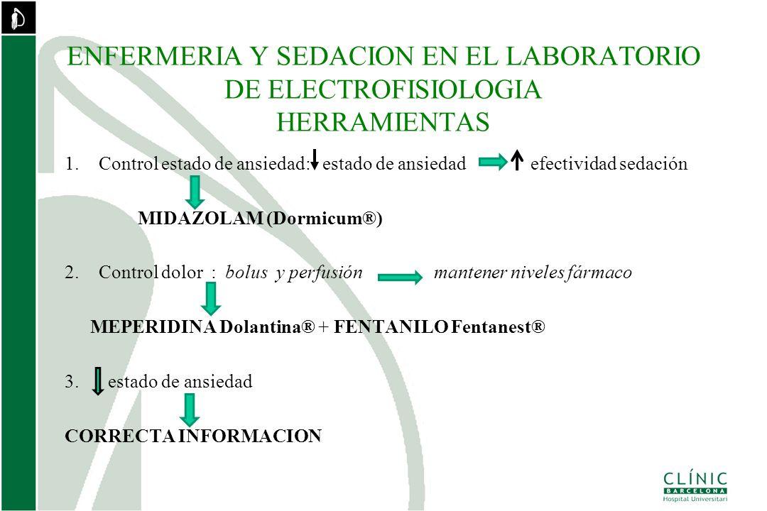 ENFERMERIA Y SEDACION EN EL LABORATORIO DE ELECTROFISIOLOGIA HERRAMIENTAS
