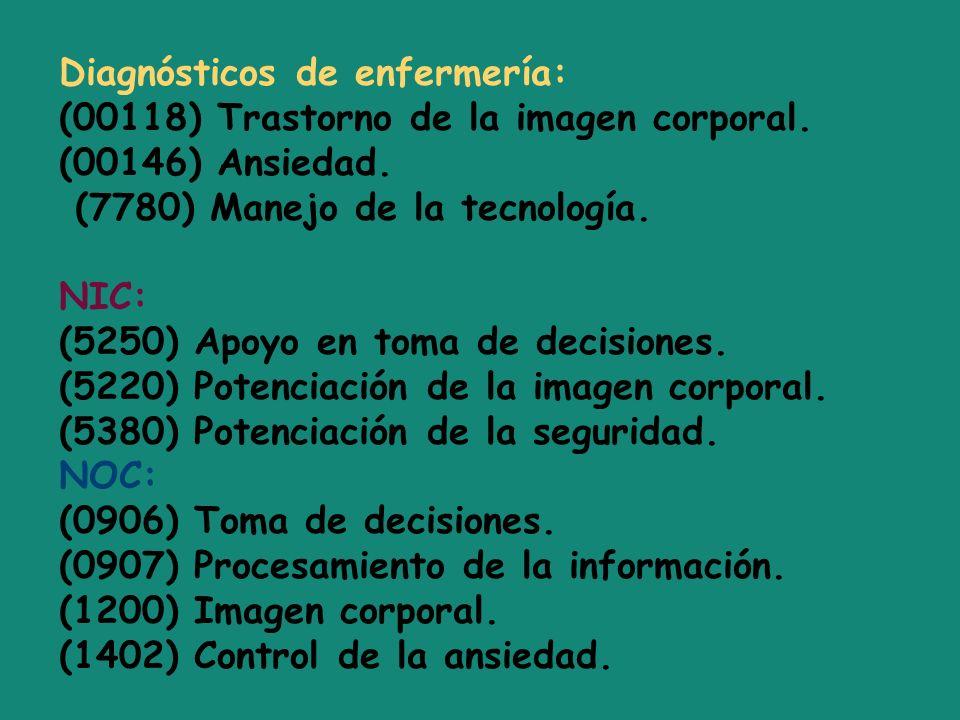 Diagnósticos de enfermería: