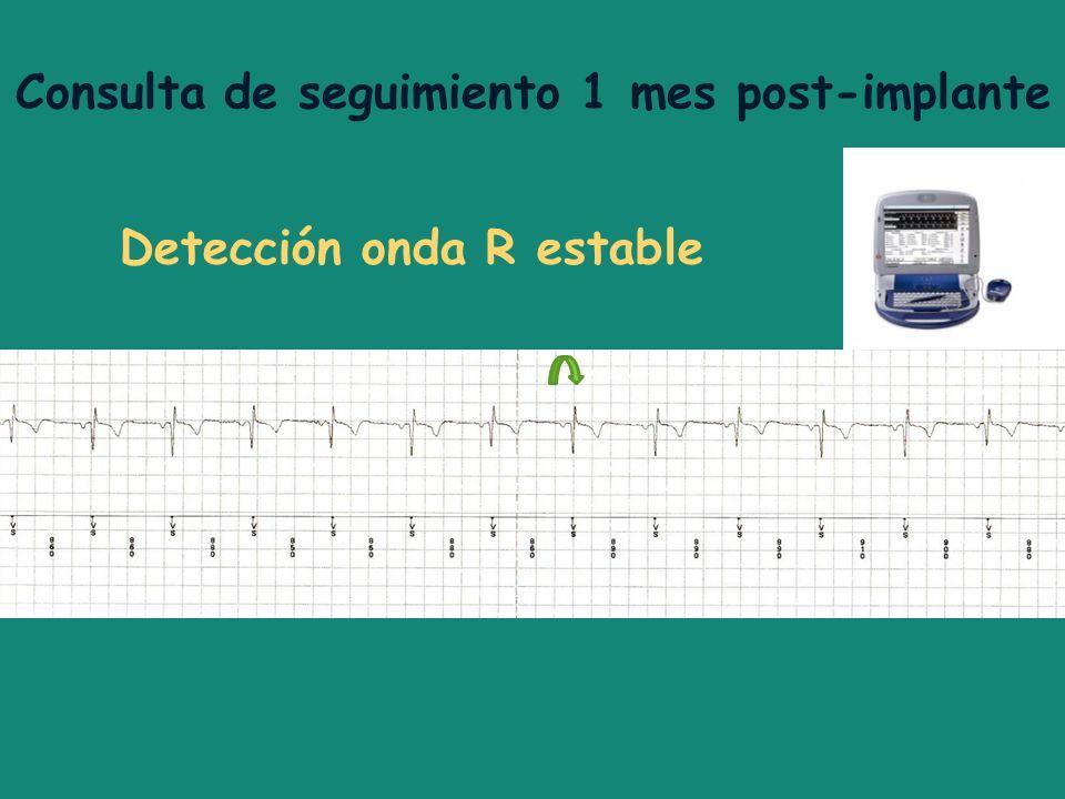 Consulta de seguimiento 1 mes post-implante