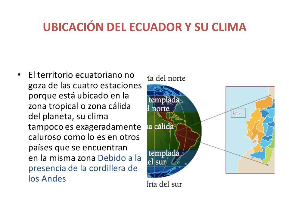 UBICACIÓN DEL ECUADOR Y SU CLIMA