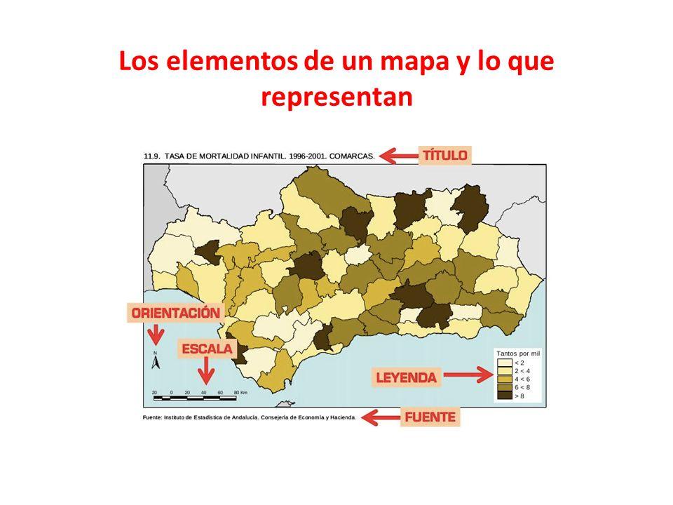 Los elementos de un mapa y lo que representan