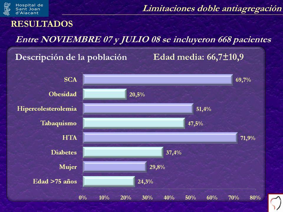 RESULTADOS Entre NOVIEMBRE 07 y JULIO 08 se incluyeron 668 pacientes. Descripción de la población.