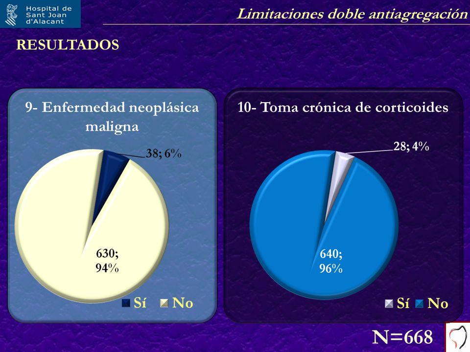 9- Enfermedad neoplásica maligna 10- Toma crónica de corticoides