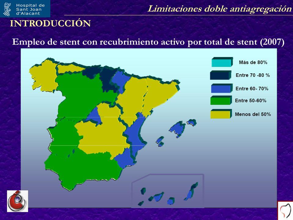 INTRODUCCIÓN Empleo de stent con recubrimiento activo por total de stent (2007)