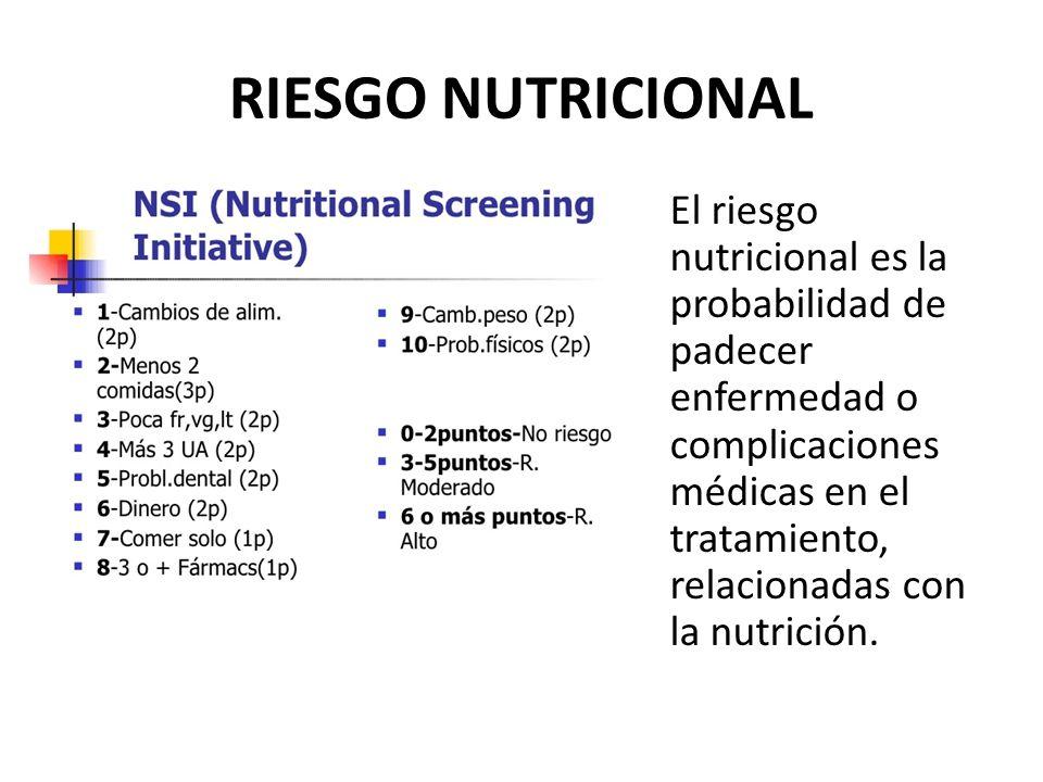 RIESGO NUTRICIONAL