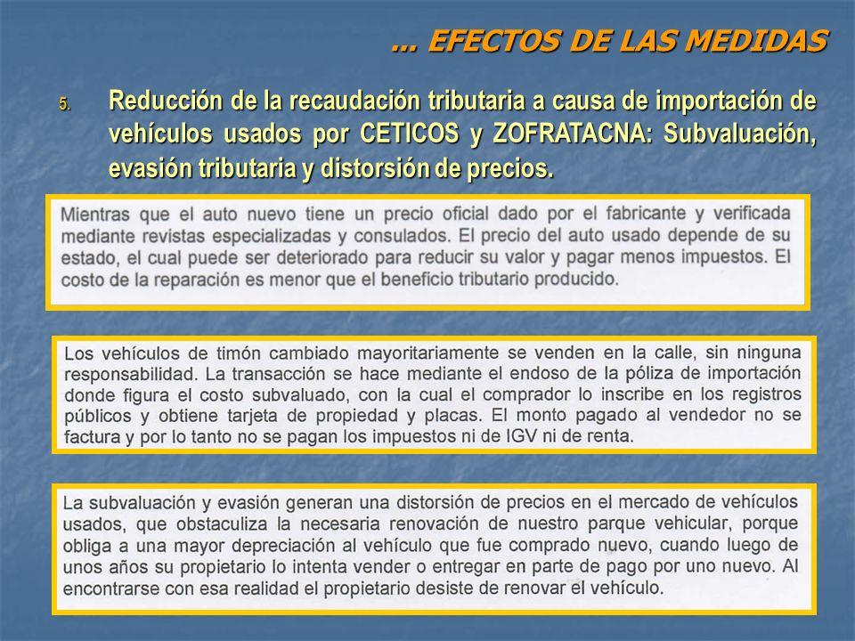 ... EFECTOS DE LAS MEDIDAS
