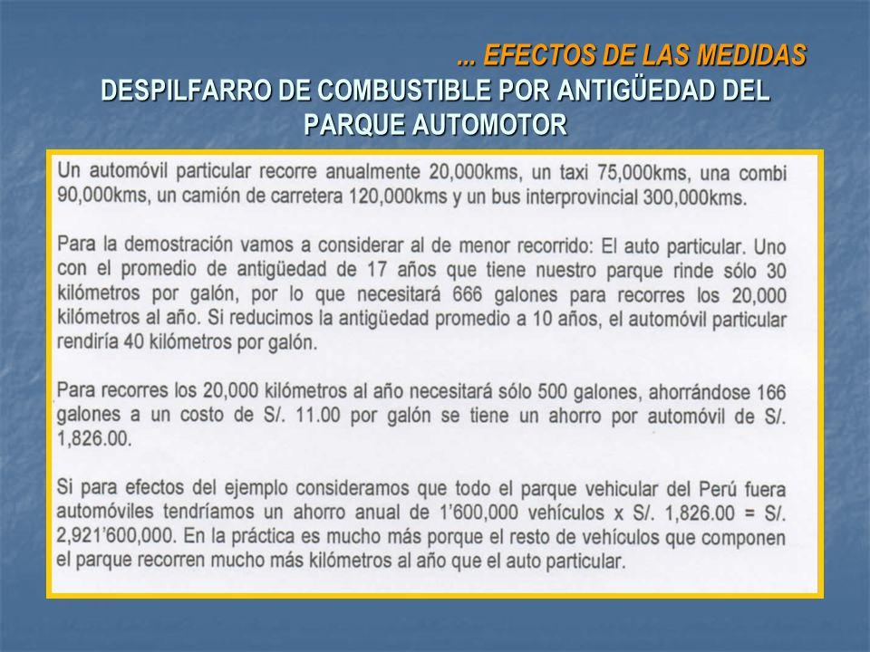 ... EFECTOS DE LAS MEDIDAS DESPILFARRO DE COMBUSTIBLE POR ANTIGÜEDAD DEL PARQUE AUTOMOTOR