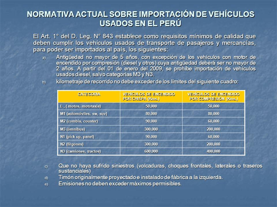 NORMATIVA ACTUAL SOBRE IMPORTACIÓN DE VEHÍCULOS USADOS EN EL PERÚ