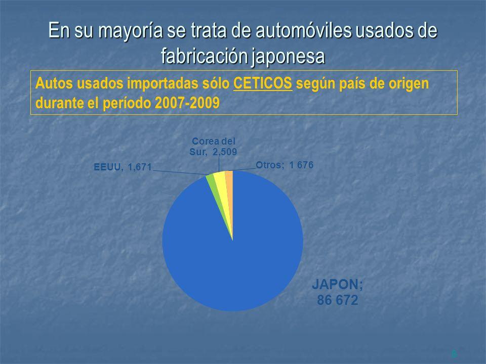 En su mayoría se trata de automóviles usados de fabricación japonesa