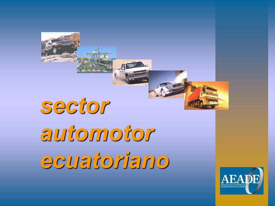 sector automotor ecuatoriano