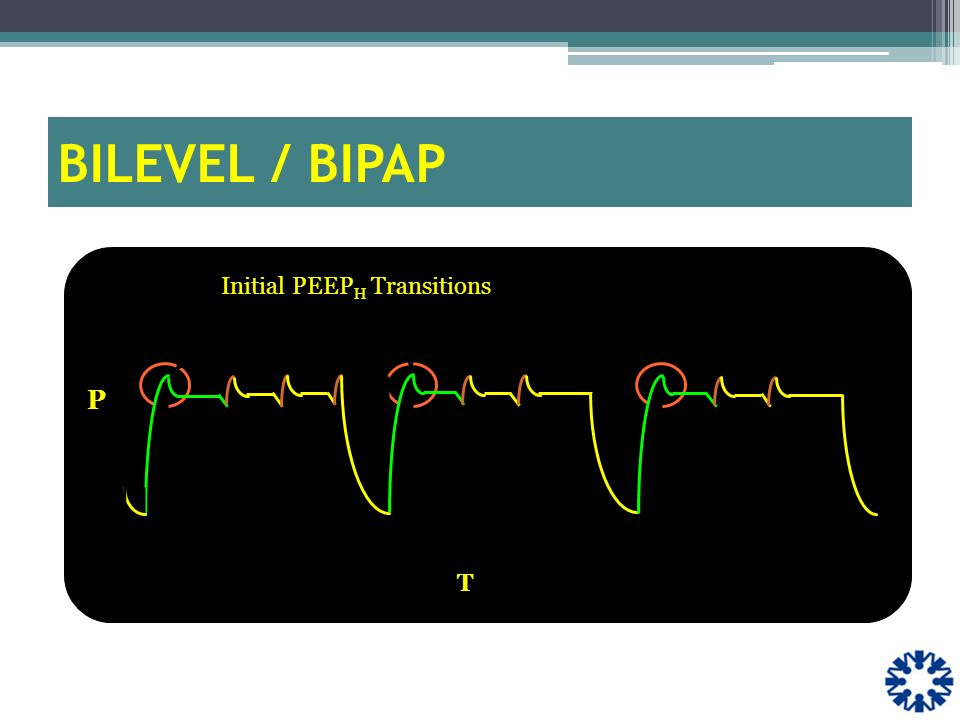 BILEVEL / BIPAP Initial PEEPH Transitions P T