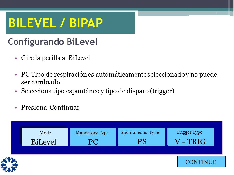 BILEVEL / BIPAP Configurando BiLevel BiLevel PC PS V - TRIG