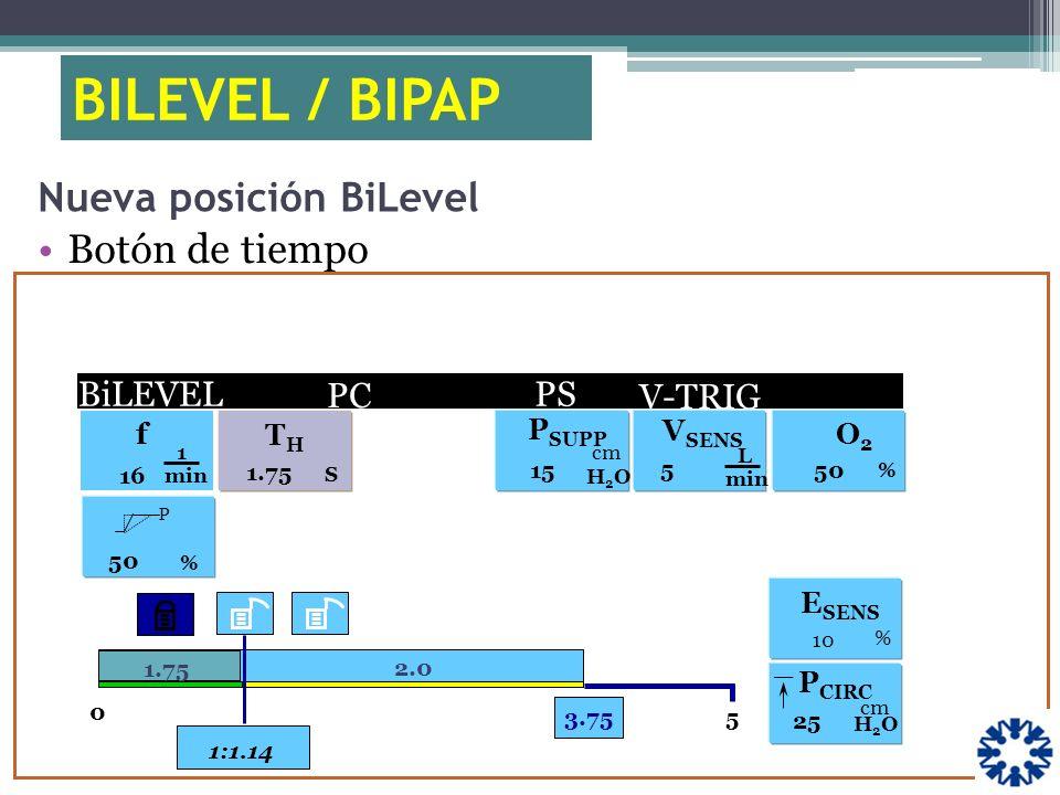 Nueva posición BiLevel