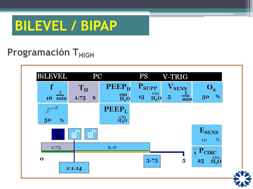 BILEVEL / BIPAP Programación THIGH . f V-TRIG TH PEEPH O2 _ PCIRC PS