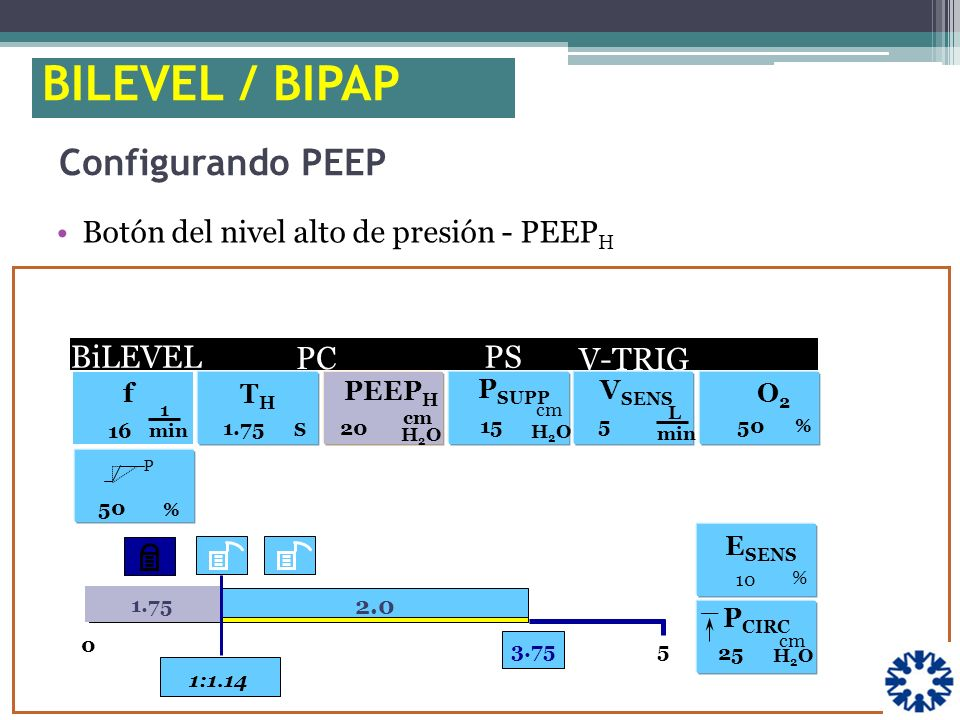 BILEVEL / BIPAP Configurando PEEP V-TRIG . BiLEVEL PC PS