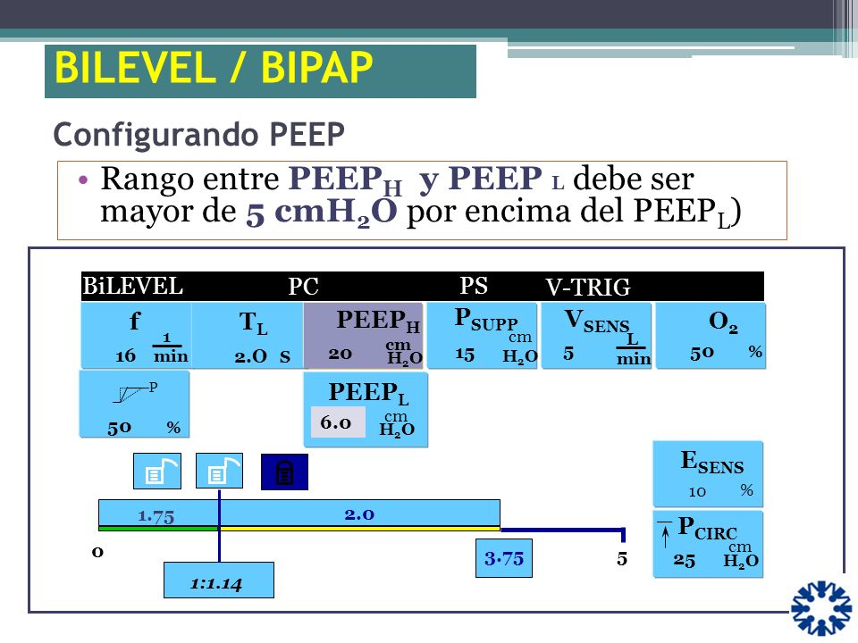 BILEVEL / BIPAP Configurando PEEP