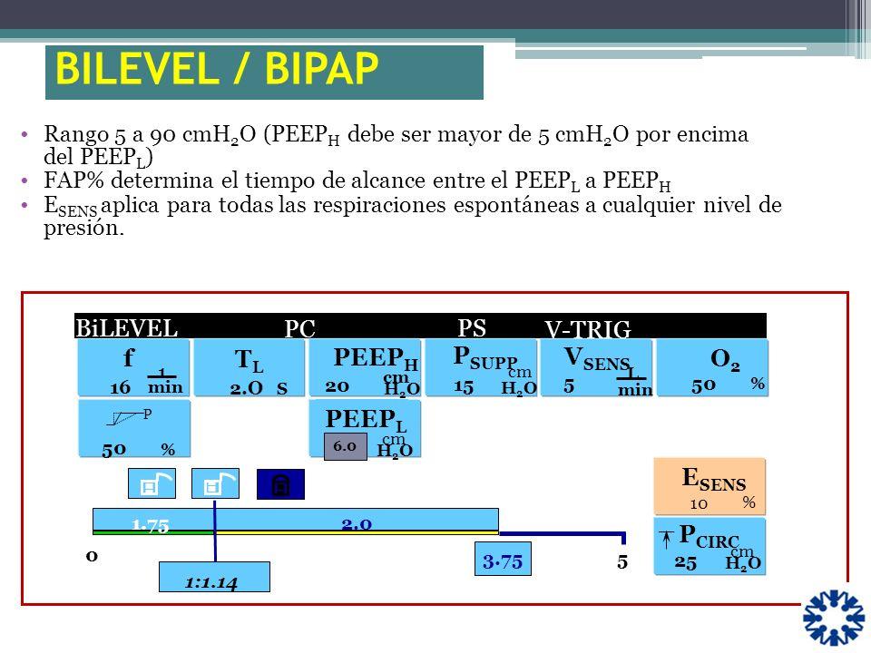BILEVEL / BIPAP . f V-TRIG PEEPH O2 _ PCIRC PS PSUPP VSENS BiLEVEL PC