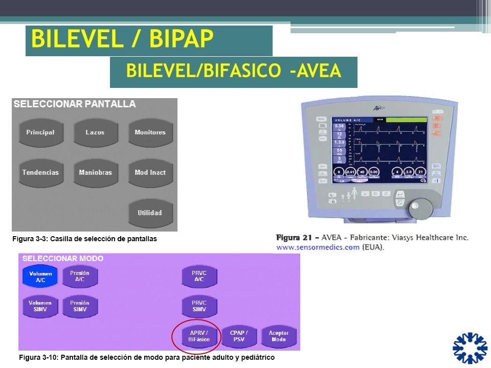 BILEVEL/BIFASICO -AVEA