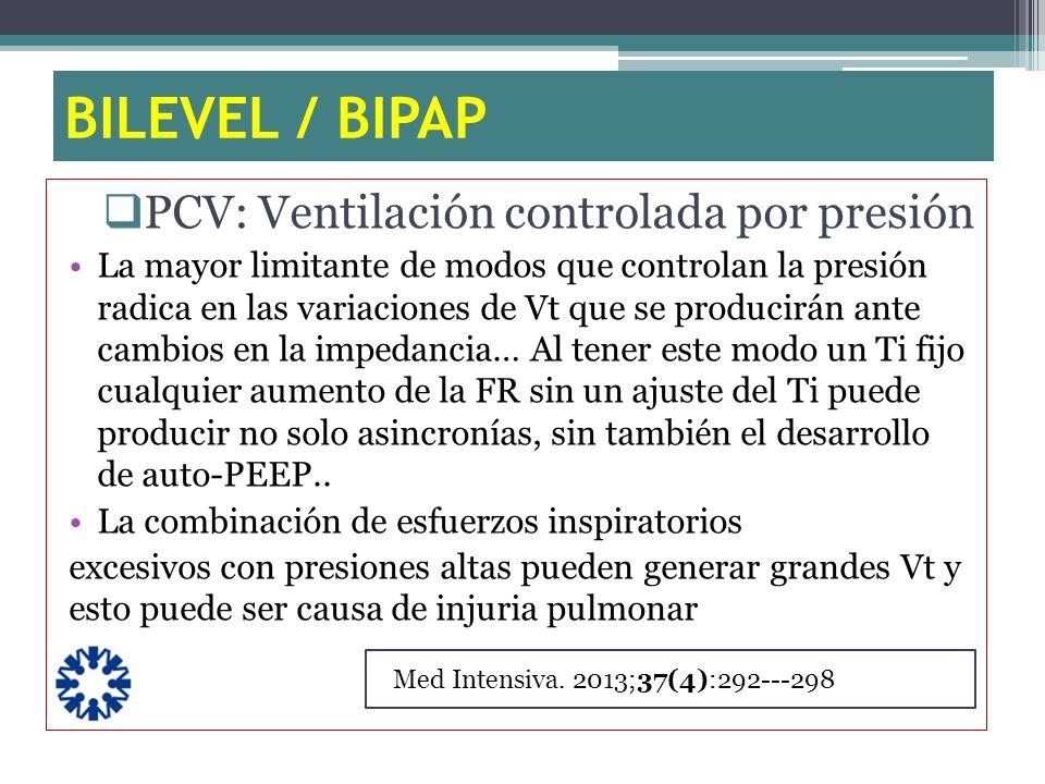 BILEVEL / BIPAP PCV: Ventilación controlada por presión
