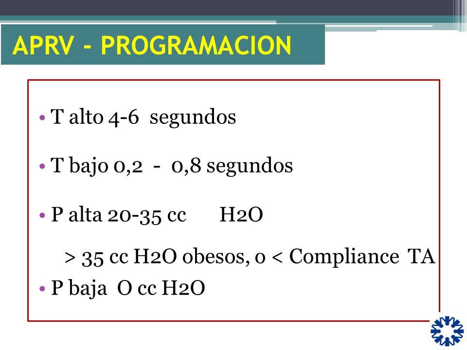 APRV - PROGRAMACION T alto 4-6 segundos T bajo 0,2 - 0,8 segundos