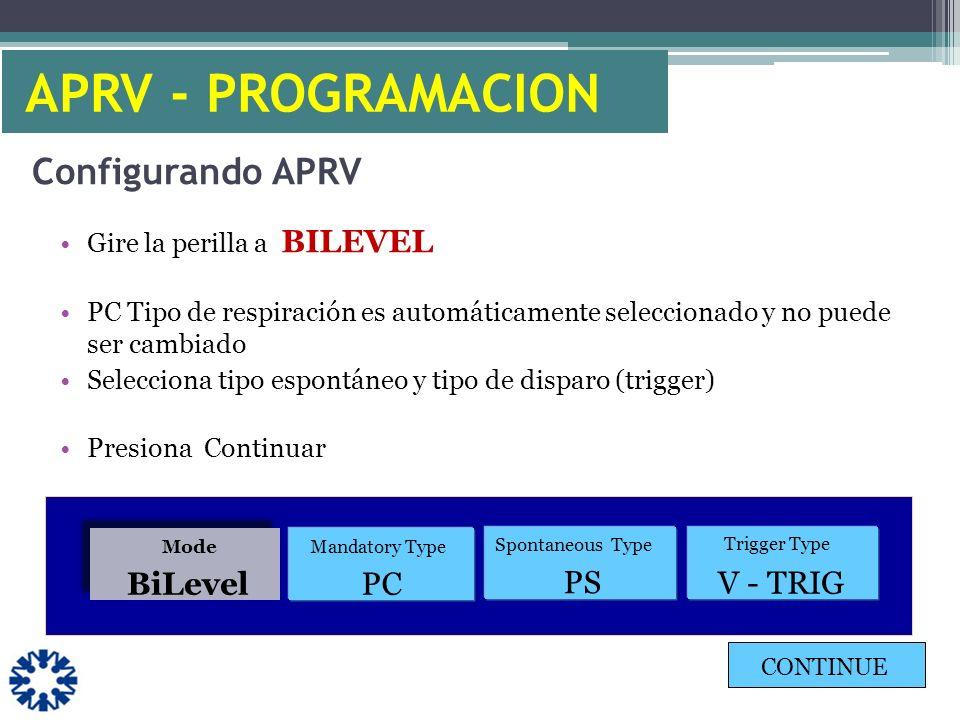 APRV - PROGRAMACION Configurando APRV BiLevel PC PS V - TRIG